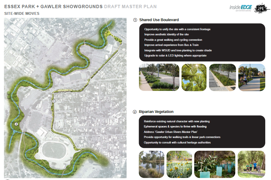 Draft Essex Park & Gawler Showgrounds Master Plan- Site Wide Moves