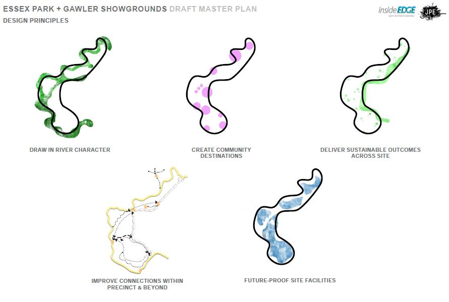 Draft Essex Park & Gawler Showgrounds Master Plan- Design Principles