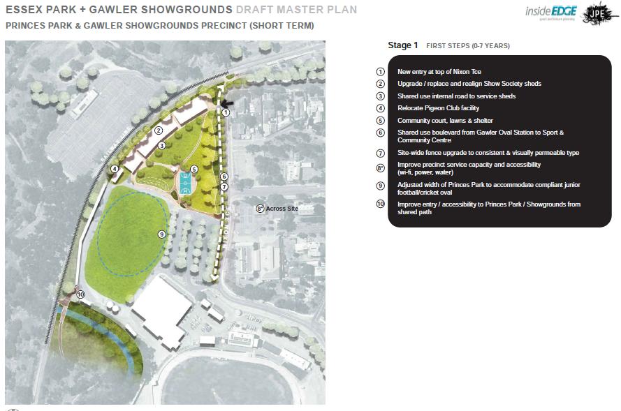Princes Park & Gawler Showgrounds Precinct - Short Term