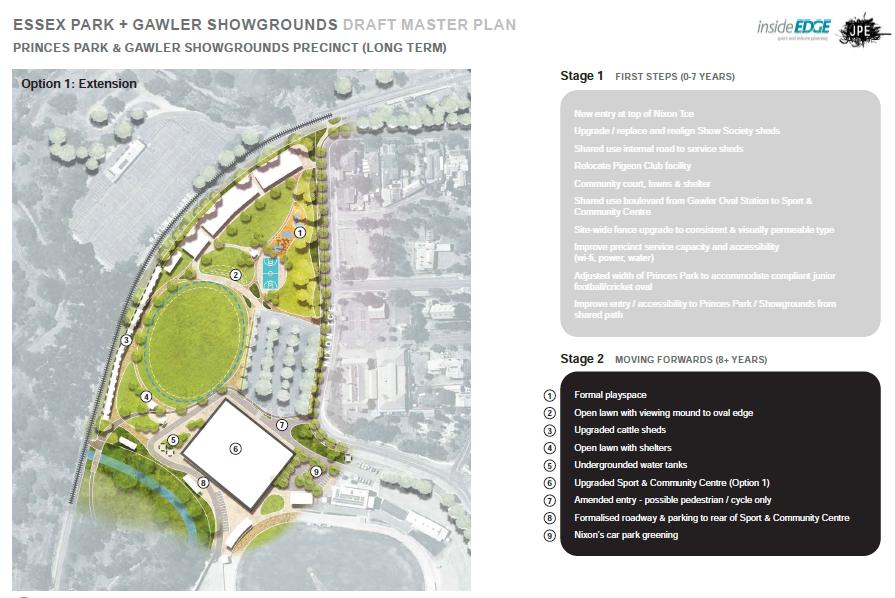 Princes Park & Gawler Showgrounds Precinct - Long Term with GSCC Option 1