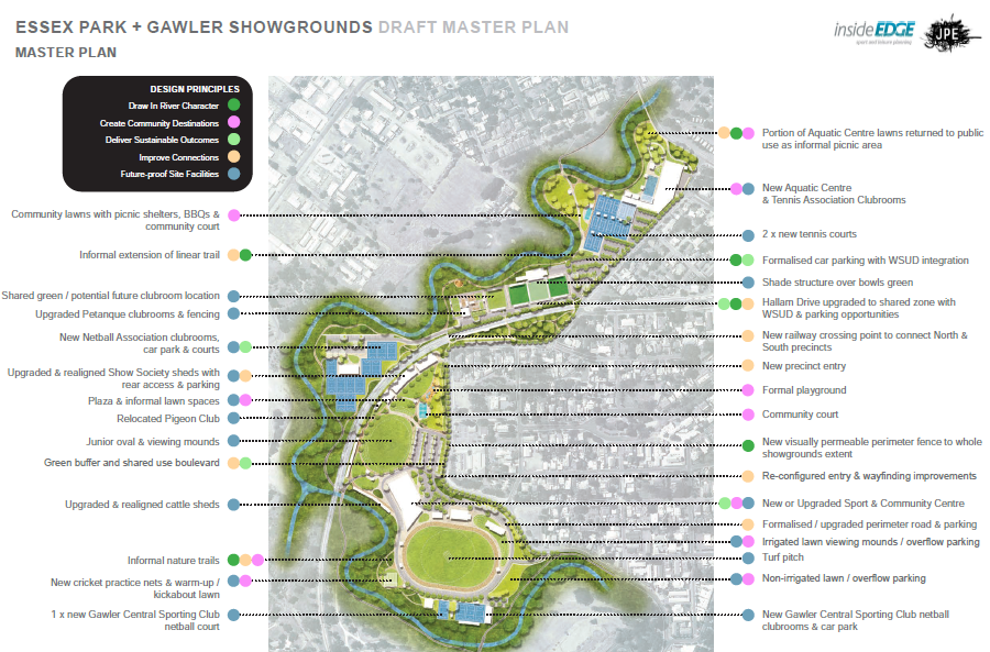 Draft Essex Park & Gawler Showgrounds Master Plan
