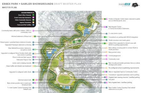 Draft Essex Park & Gawler Showgrounds Master Plan