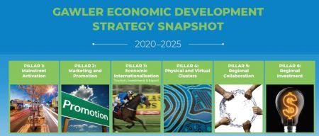 Economic Development Pillars